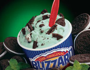 Dairy Queen Franchise Information